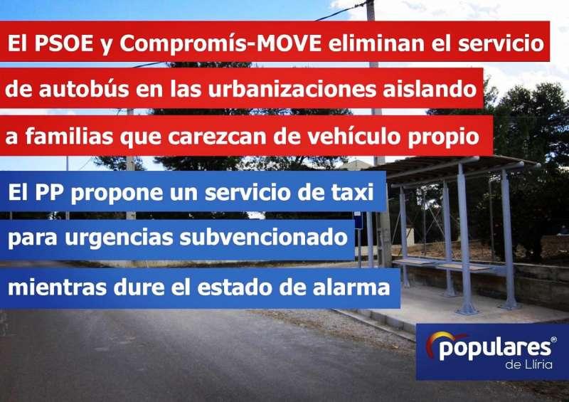 La movilidad otra preocupación de los populares.