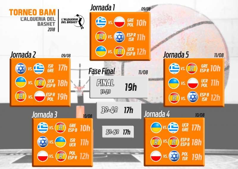 Torneo Internacional BAM. EPDA