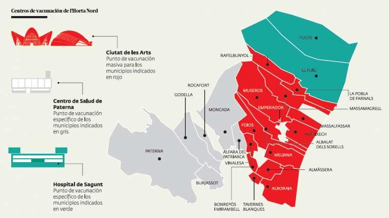 Puntos de vacunación para acoger a la población de l?Horta Nord