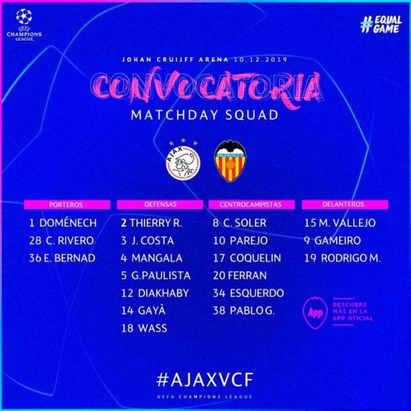 Grafía con la convocatoria para el Ajax-Valencia compartida por el ValenciaCF