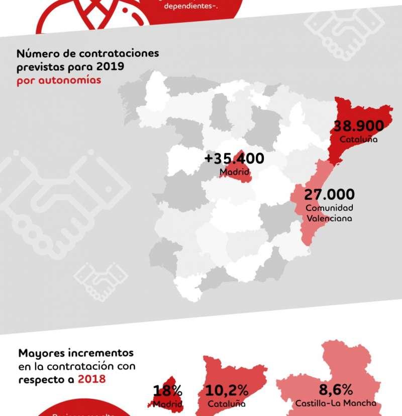 Imagen extraída de la infografía proporcionada por Addeco. -EPDA