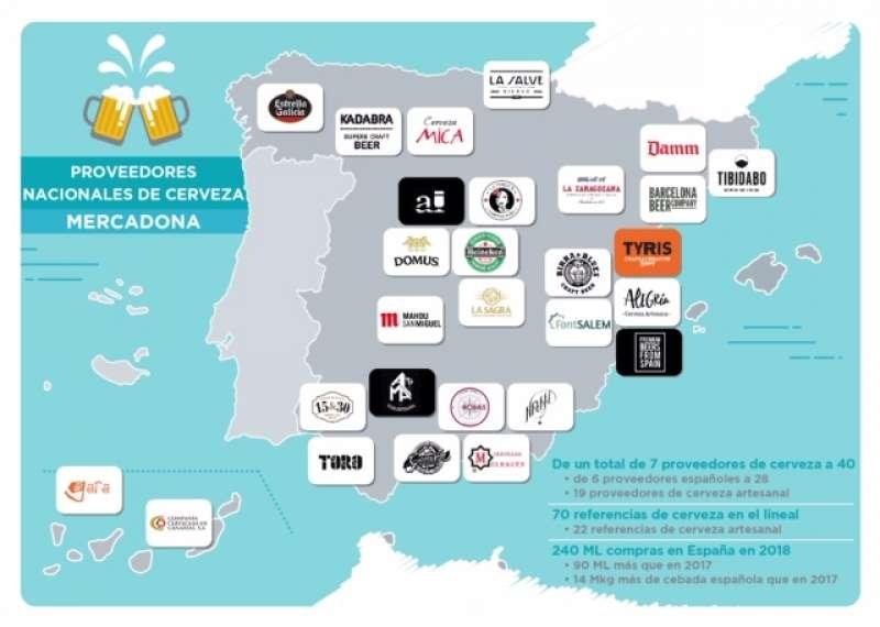 Mapa, proveedores de cerveza. MERCADONA