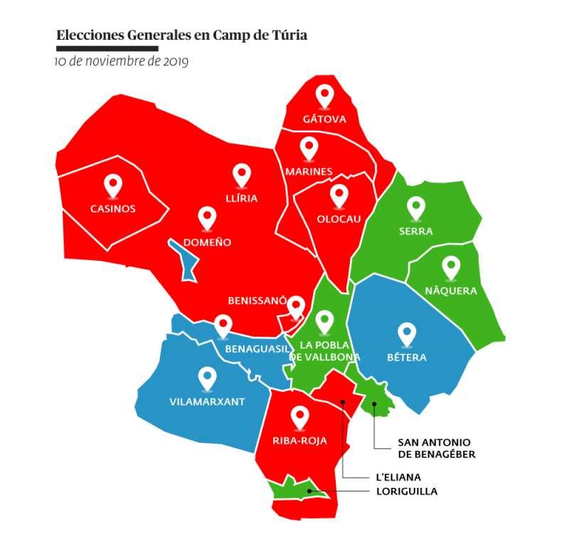 Fuerzas políticas más votadas en cada uno de los pueblos./ EPDA