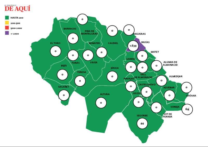 Sólo cinco municipios tienen casos positivos en el Palancia y el Mijares