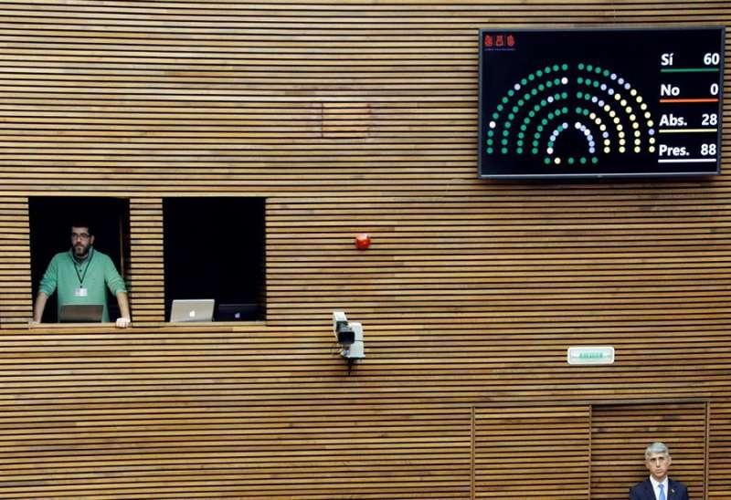 Detalle del momento de una votación en Les Corts. EFE/Kai Försterling/Archivo