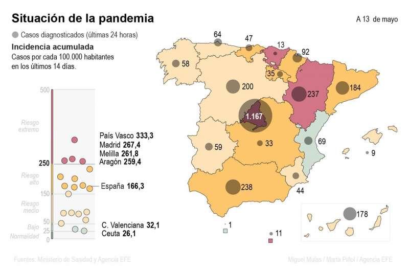 Situación del coronavirus por CCAA a 13 de mayo de 2021. EFE