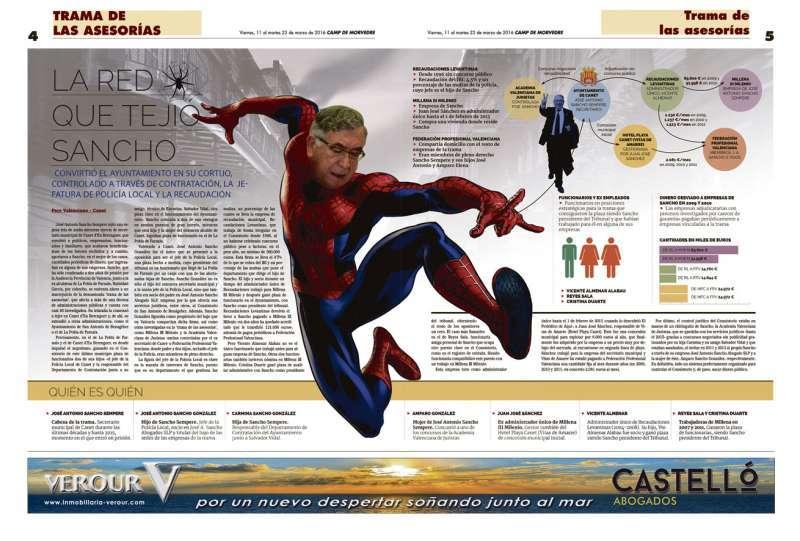 La telaraña que tejió Sancho, en una infografía que publicó El Periódico de Aquí.