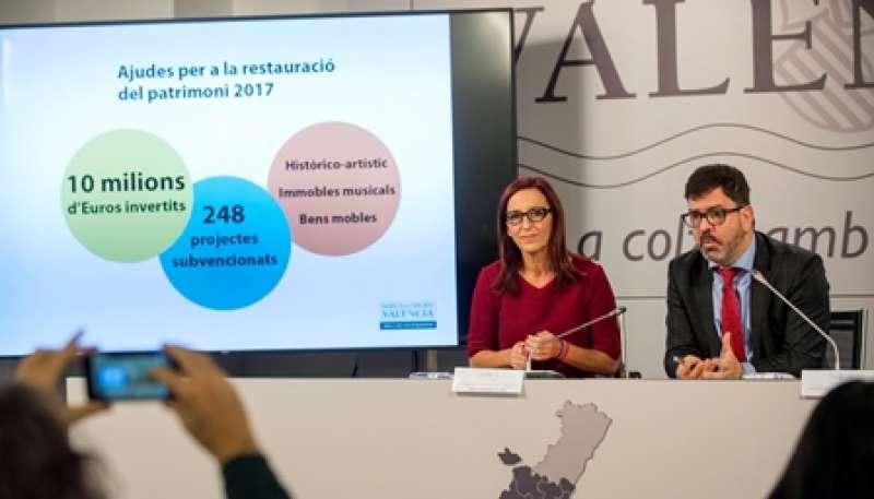 Amigó y Altur, en la rueda de prensa. EPDA