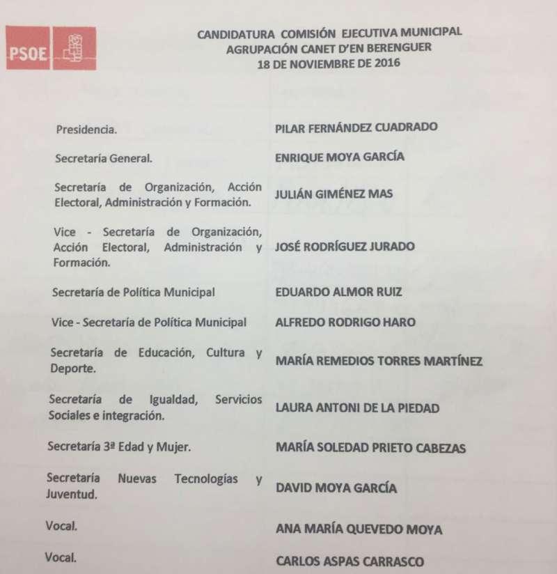 Nueva ejecutiva local del PSPV-PSOE de Canet.