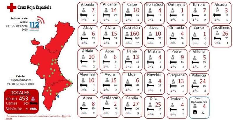 Intervención de la Cruz Roja con motivo de la borrasca Gloria, en un gráfico compartido por la organización humanitaria