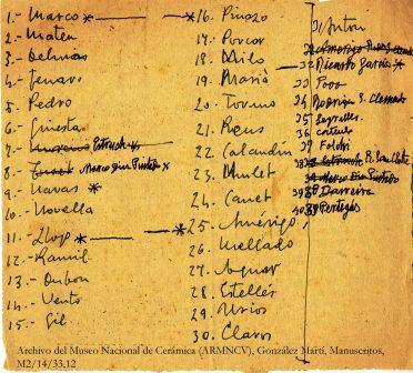 Archivo del Museo González Martí. Foto EPDA