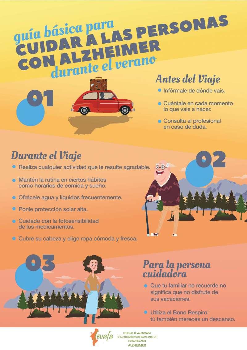 Guía Básica para el Alzheimer en verano. EPDA