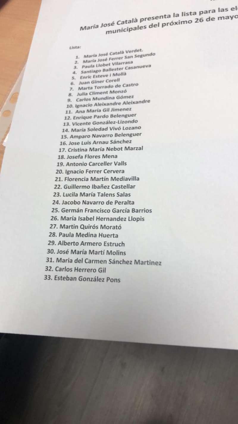 La lista completa de Catalá. EPDA