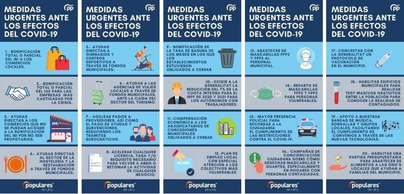 Medidas urgentes contra el COVID. / EPDA
