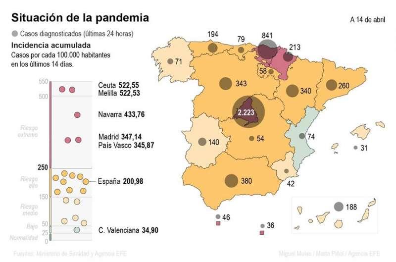 Situación del covid en España a 14 de abril. EFE