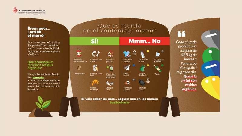 Campaña contenedor marrón. EPDA