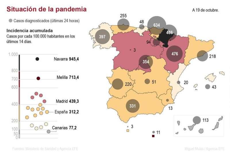 Mapa de la incidencia del Covid en España a martes. EFE
