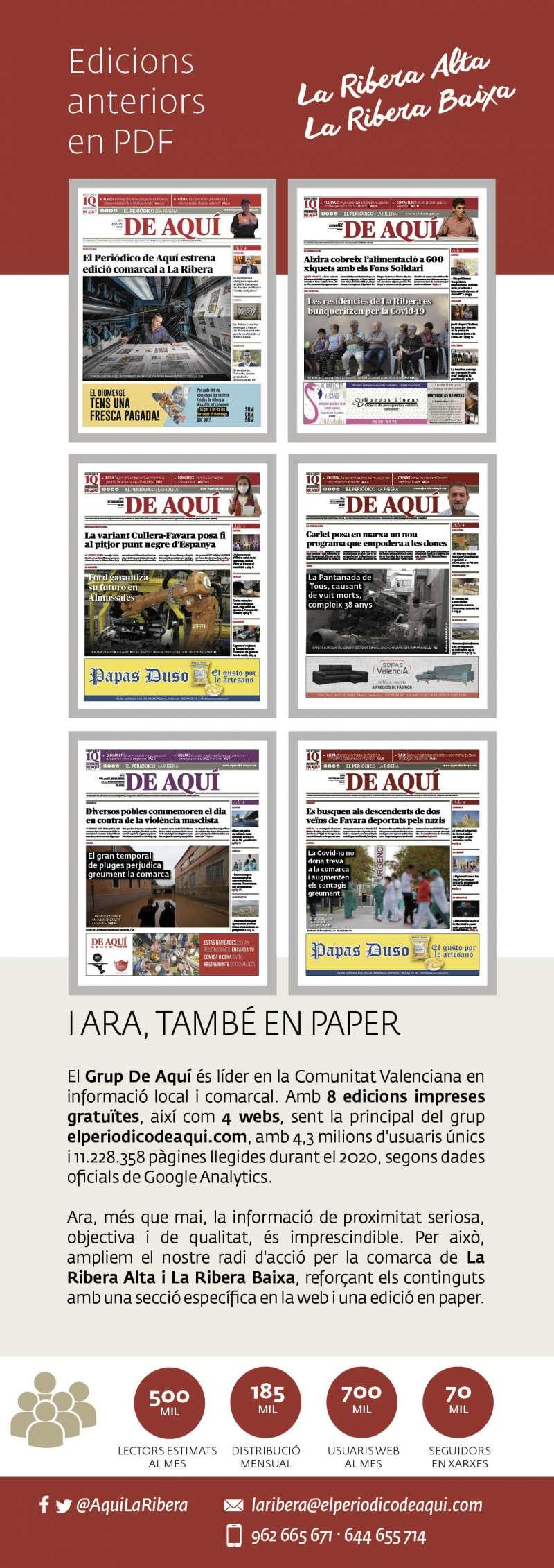 Tota la informació de La Ribera en paper i web.