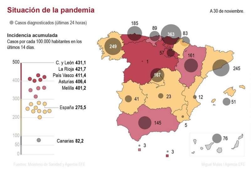 Mapa de los contagios hasta el 30 de noviembre. EFE