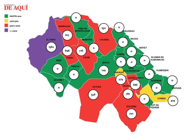 El índice acumulado comarcal en el Palancia es de 504