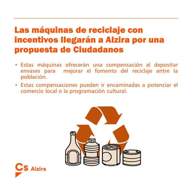 Cartel Reciclaje Ciudadanos Alzira. EPDA