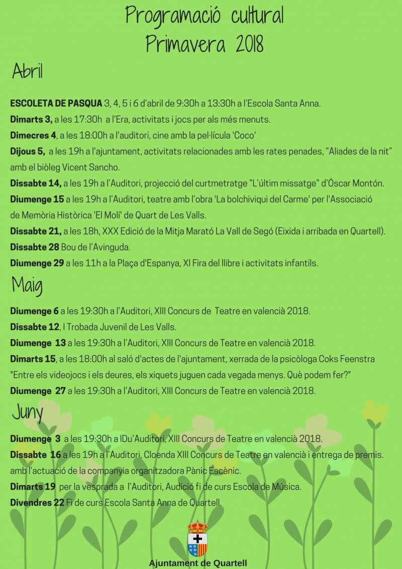 Programación cultural de primavera de Quartell. EPDA