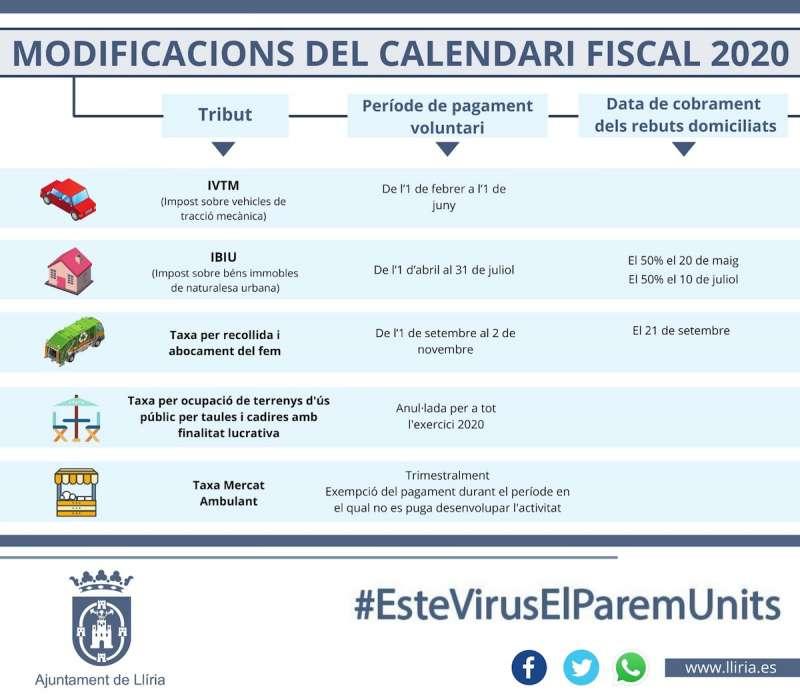 Cartel informativo sobre las modificaciones en el calendario fiscal. / EPDA