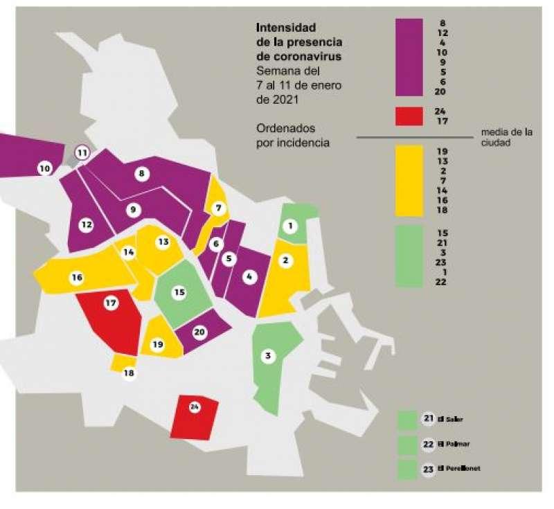 Gráfico: Covid-19 por barrios en las aguas residuales. EPDA