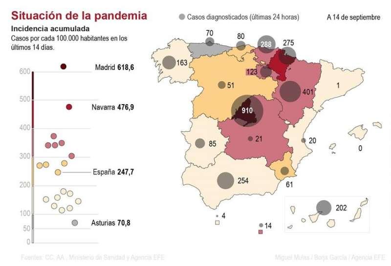 Mapa de los rebrotes a 14 de septiembre. EFE