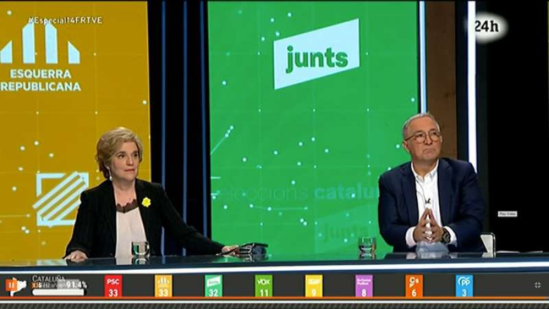 Así ha quedado el resultado final en Cataluña. RTVE