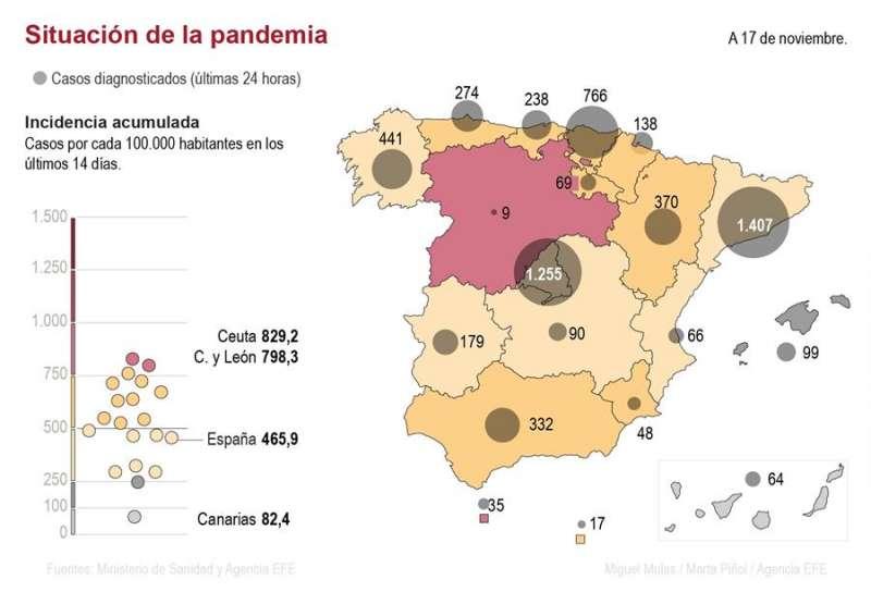 Mapa de contagios a 17 de noviembre. EFE
