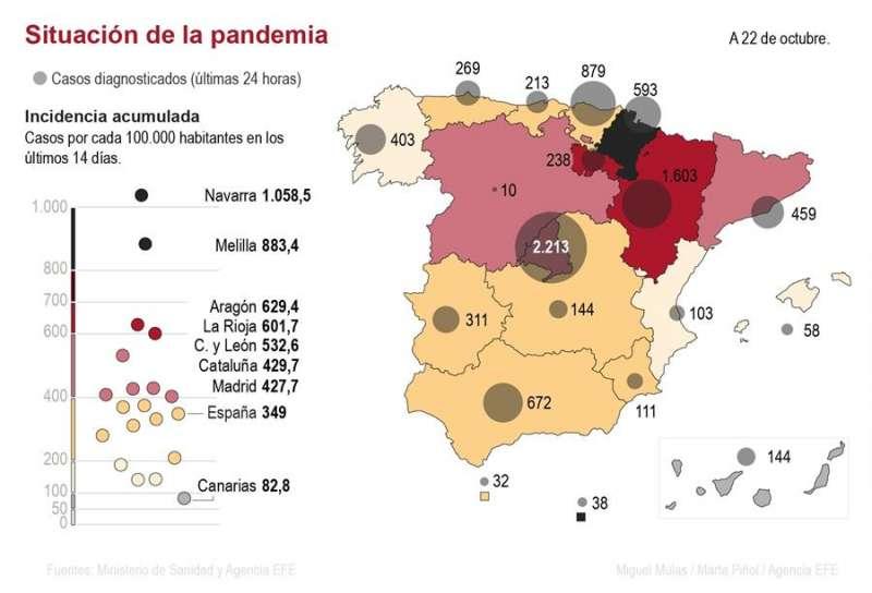 Mapa de los contagios a jueves 22 de octubre. EFE