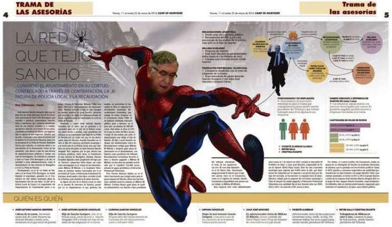Una de las publicaciones exclusivas donde se explicaba la tela de araña de la corrupción tejida por Sancho.