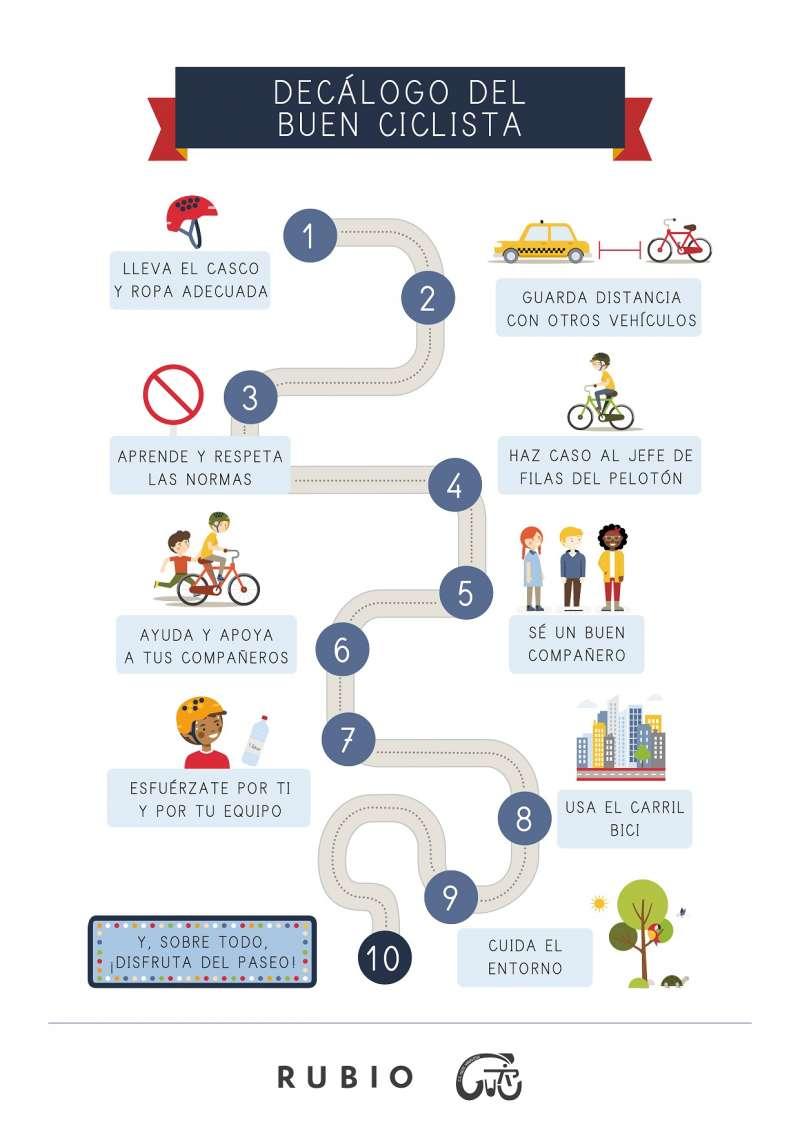 Infografía que representa el decálogo del buen ciclista