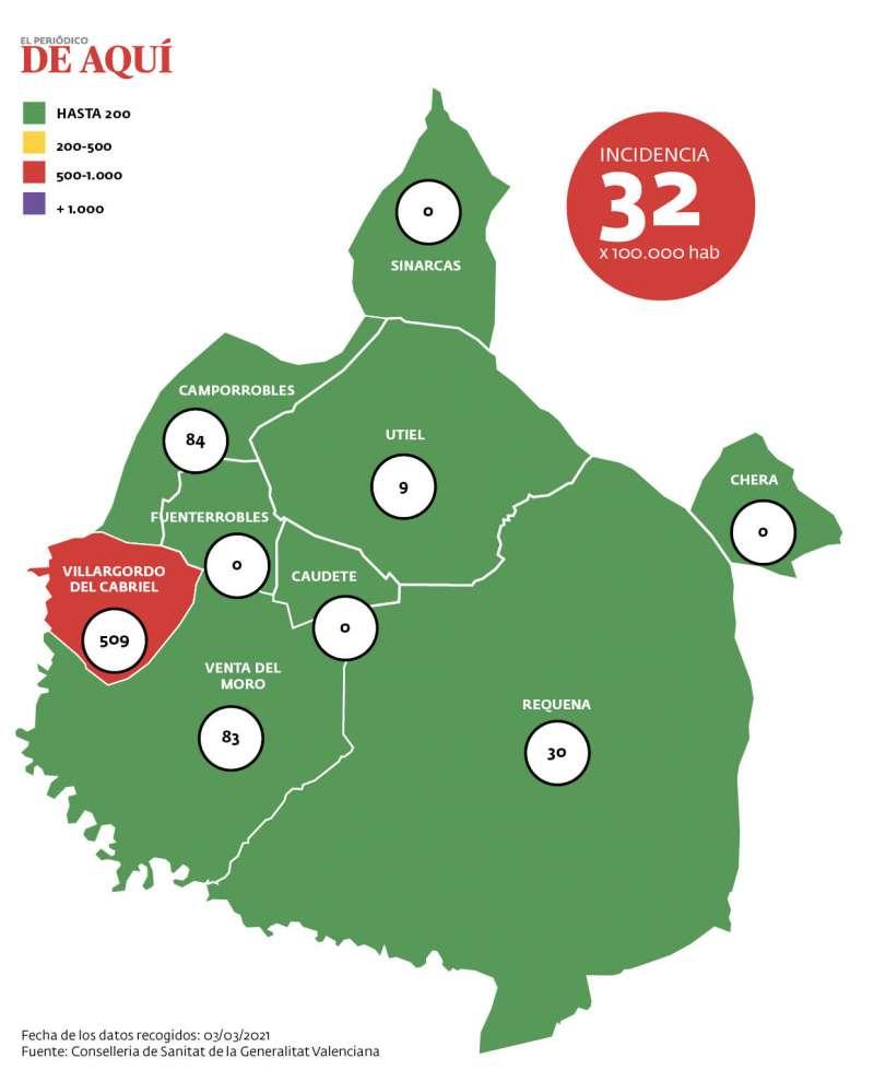 Mapa de incidencia de coronavirus de la comarca a fecha de 7 de marzo