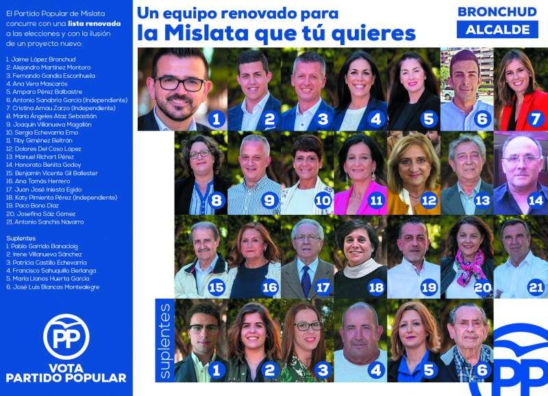 Candidatos del PP de Mislata