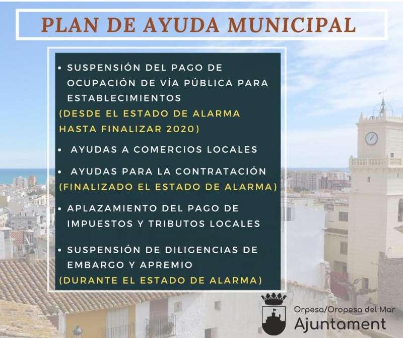 Plan de ayuda municipal