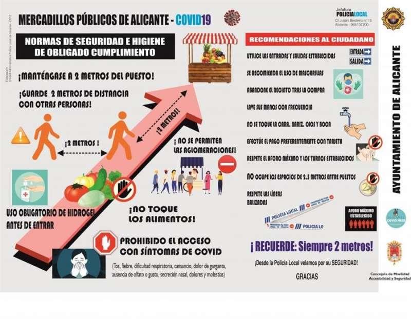 Cartel informativo difundido por el Ayuntamiento de Alicante.