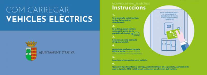Instruccions per a recarregar vehicles elèctrics. AJUNTAMENT D
