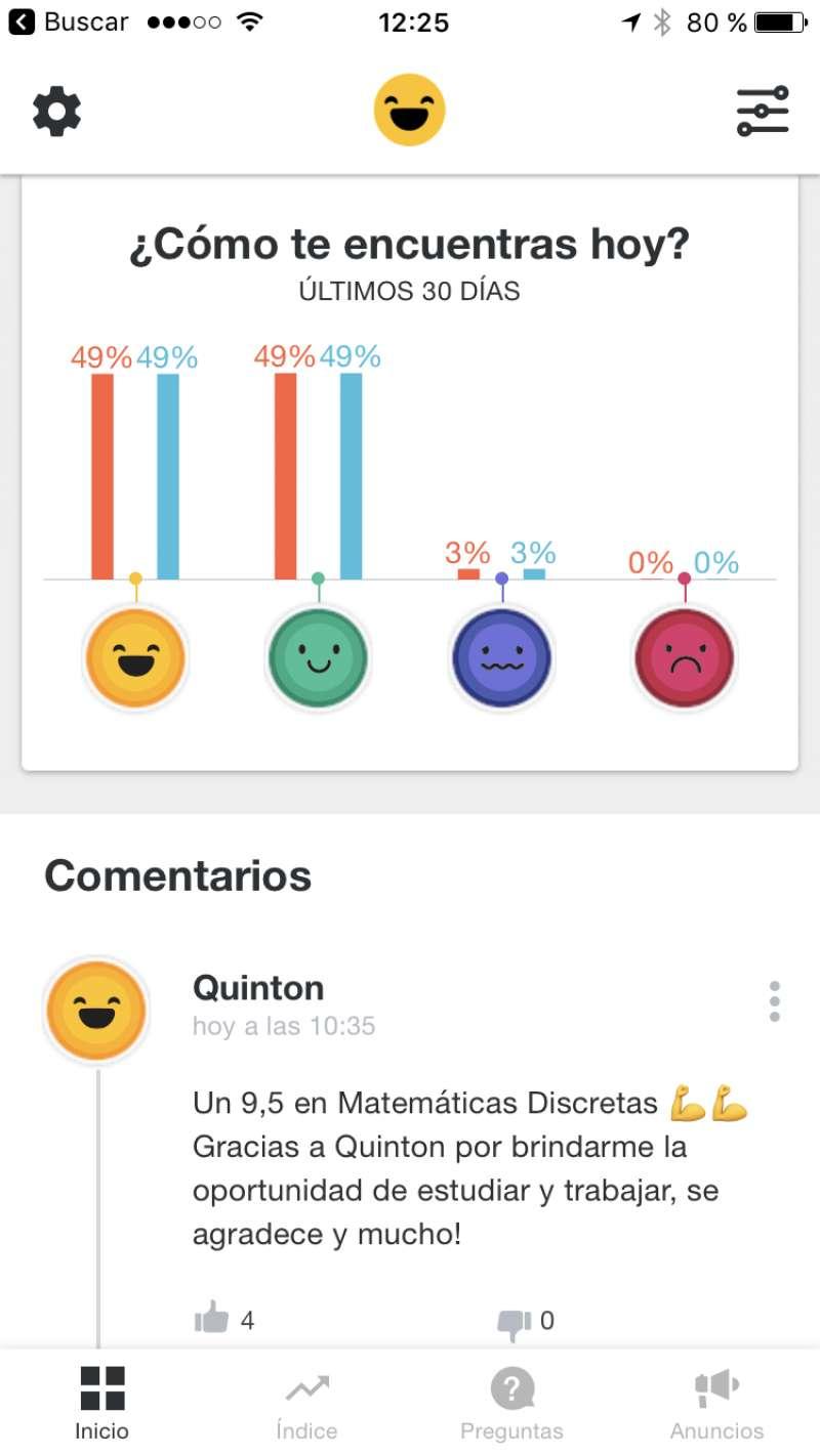 Laboratorios Quinton utiliza una App para conocer en tiempo real el ...