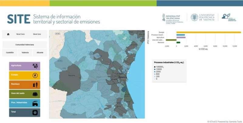 El sistema de información territorial y sectorial de emisiones (SITE)