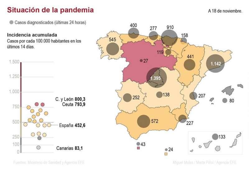 Mapa de los contagios en España a 18 de noviembre. EFE