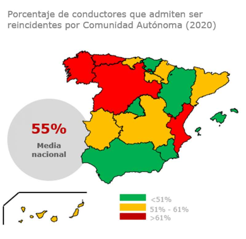 Porcentaje de conductores que admiten ser reincidente por Comunidad Autónoma (2020)./PDA