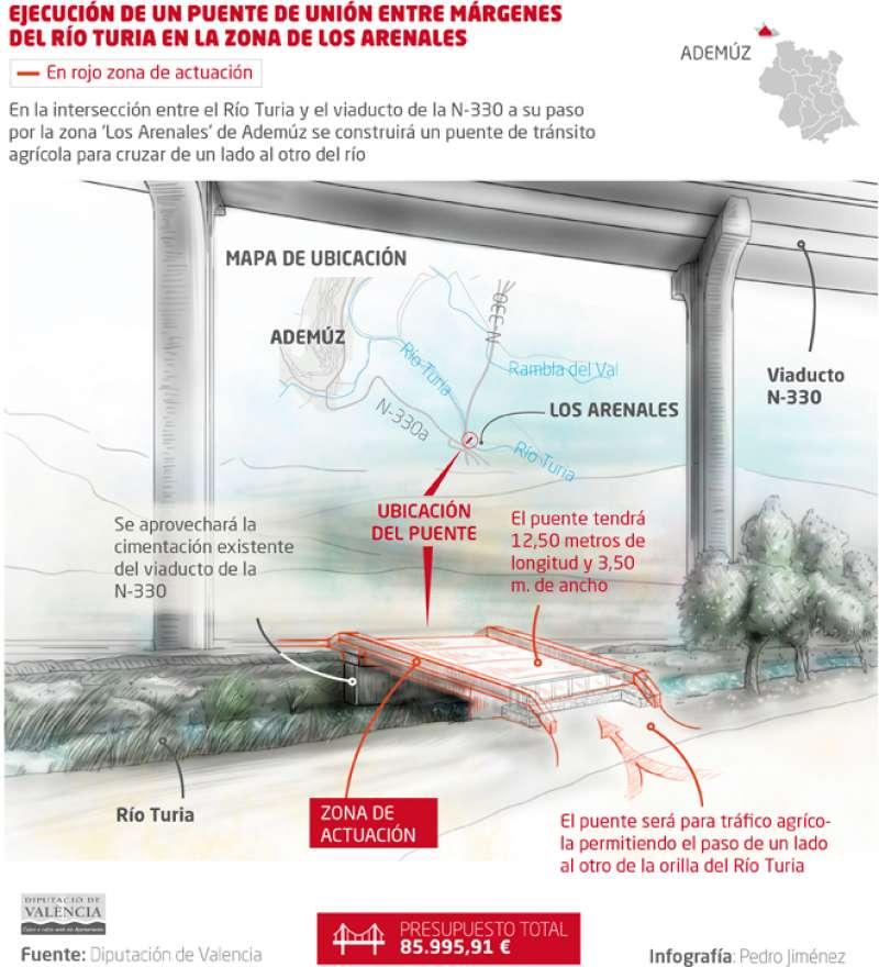 Adaptación del puente explicada en la web