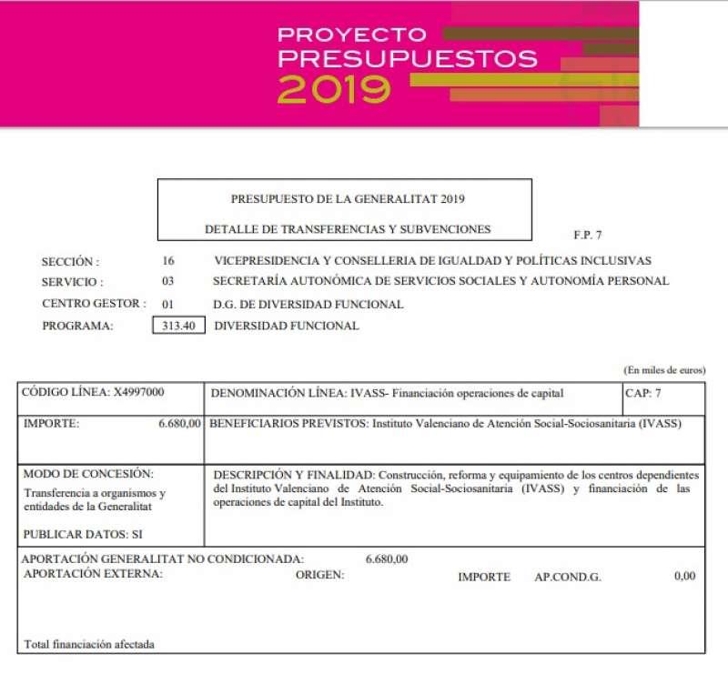 Captura de la partida consignada para el IVASS de los PGV