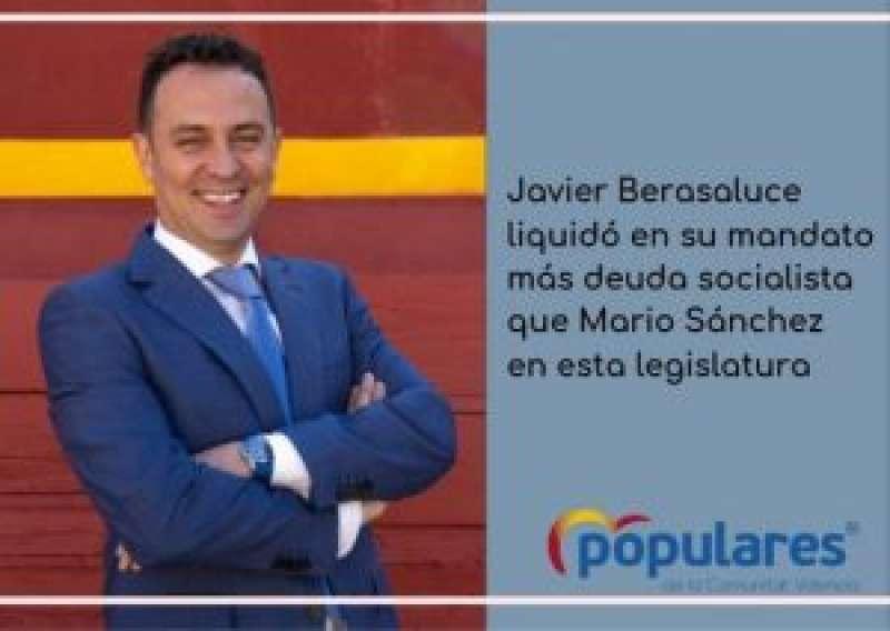Javier Berasaluce