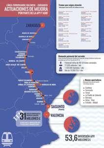 El periódico de aquí -Actuaciones de mejora en puertos valencianos. EPDA